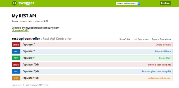 Swagger UI in Springboot and Push to Cloud Foundry – Technologist